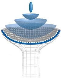 aparat do terapii falą uderzeniową Piezowave 2